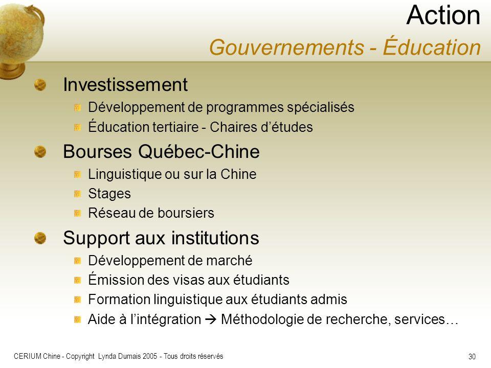 CERIUM Chine - Copyright Lynda Dumais 2005 - Tous droits réservés 30 Investissement Développement de programmes spécialisés Éducation tertiaire - Chai