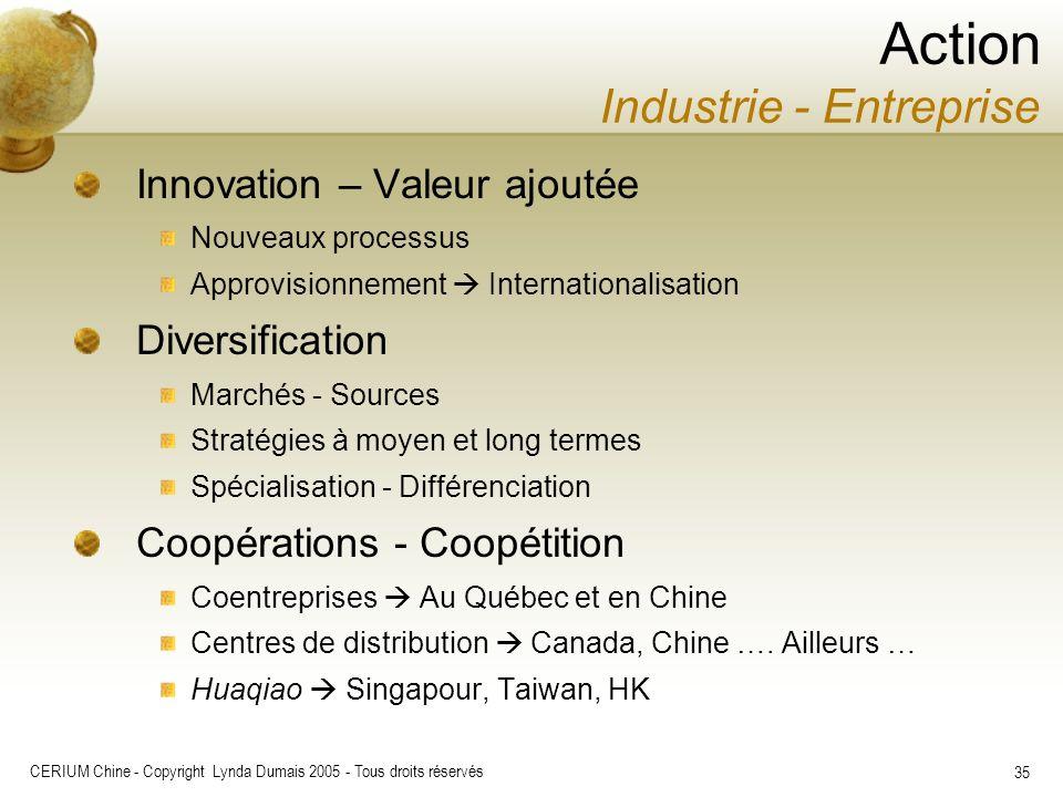 CERIUM Chine - Copyright Lynda Dumais 2005 - Tous droits réservés 35 Innovation – Valeur ajoutée Nouveaux processus Approvisionnement Internationalisa
