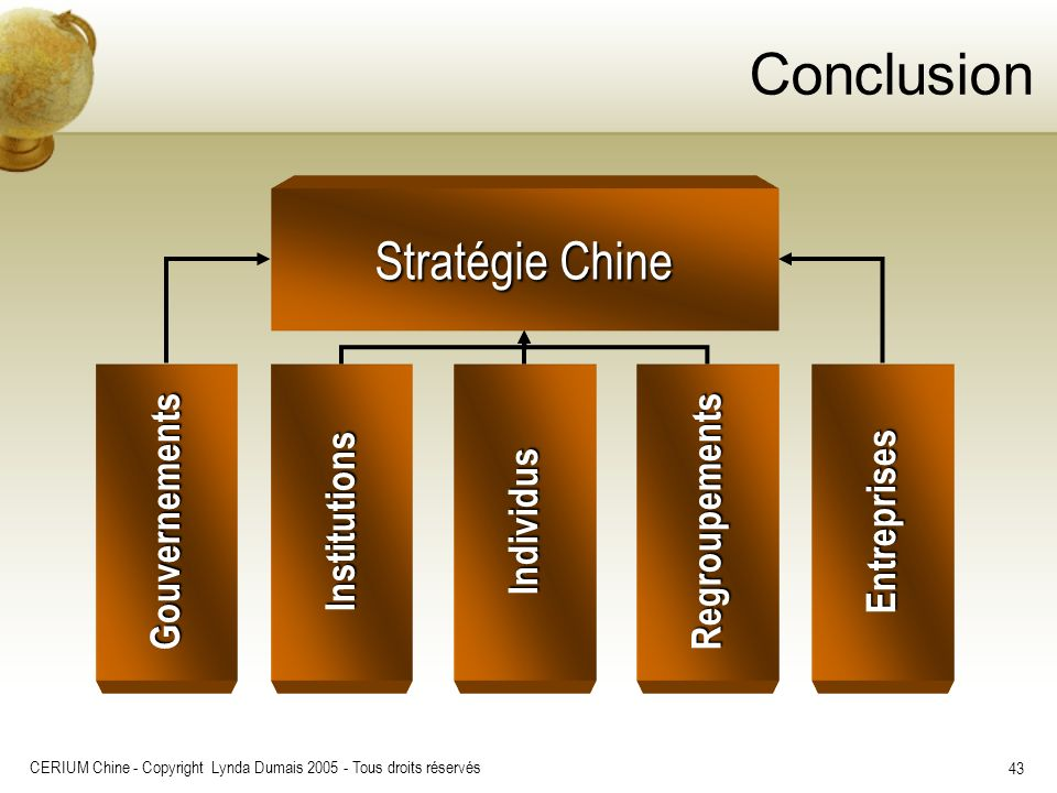 CERIUM Chine - Copyright Lynda Dumais 2005 - Tous droits réservés 43 GouvernementsInstitutionsRegroupementsEntreprisesIndividus Stratégie Chine Conclu
