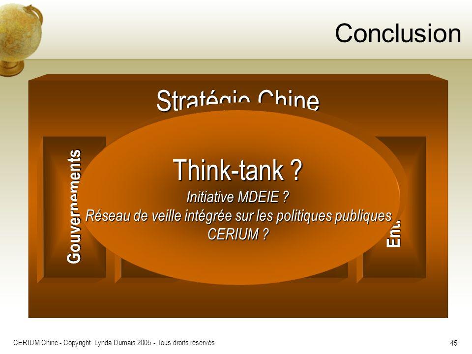 CERIUM Chine - Copyright Lynda Dumais 2005 - Tous droits réservés 45 GouvernementsInstitutionsRegroupementsEntreprisesIndividus Stratégie Chine Conclu