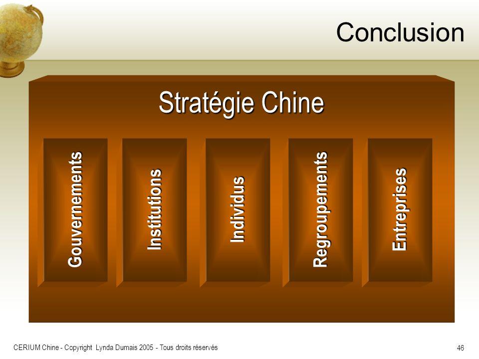 CERIUM Chine - Copyright Lynda Dumais 2005 - Tous droits réservés 46 Stratégie Chine GouvernementsInstitutionsRegroupementsEntreprisesIndividus Conclu