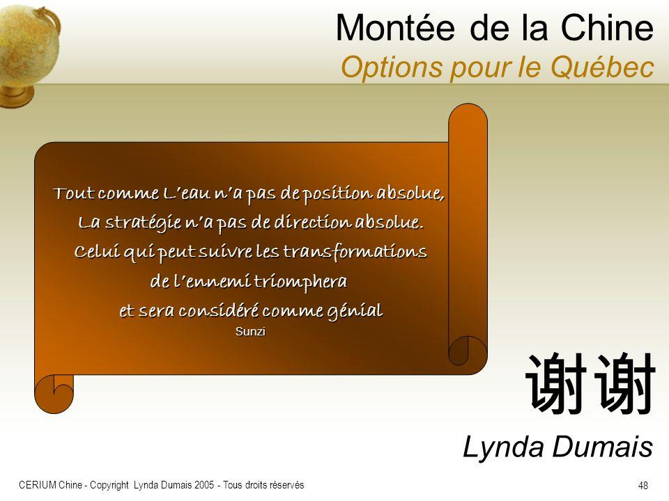 CERIUM Chine - Copyright Lynda Dumais 2005 - Tous droits réservés 48 Lynda Dumais Tout comme Leau na pas de position absolue, La stratégie na pas de d