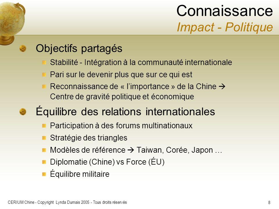 CERIUM Chine - Copyright Lynda Dumais 2005 - Tous droits réservés 8 Objectifs partagés Stabilité - Intégration à la communauté internationale Pari sur