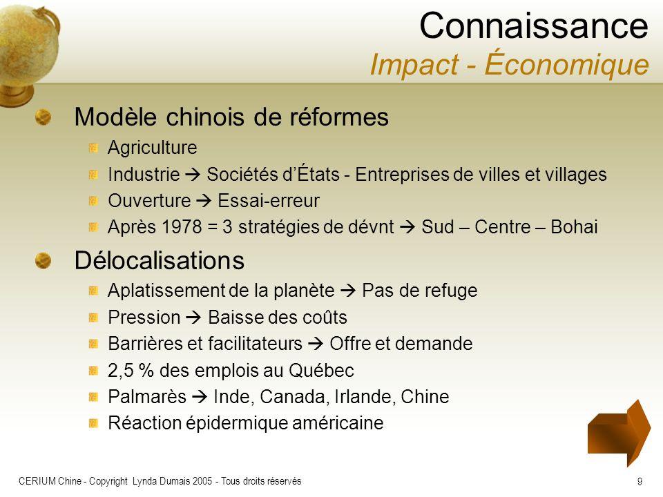 CERIUM Chine - Copyright Lynda Dumais 2005 - Tous droits réservés 9 Modèle chinois de réformes Agriculture Industrie Sociétés dÉtats - Entreprises de