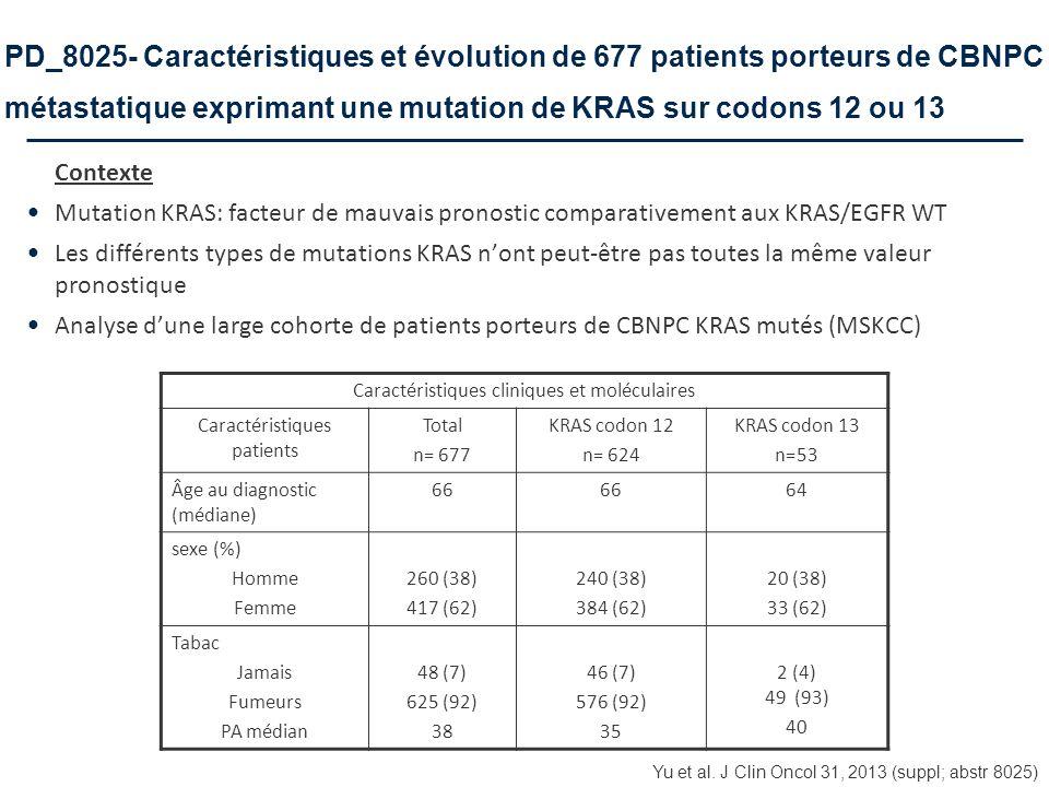 PD_8025- Caractéristiques et évolution de 677 patients porteurs de CBNPC métastatique exprimant une mutation de KRAS sur codons 12 ou 13 Contexte Muta