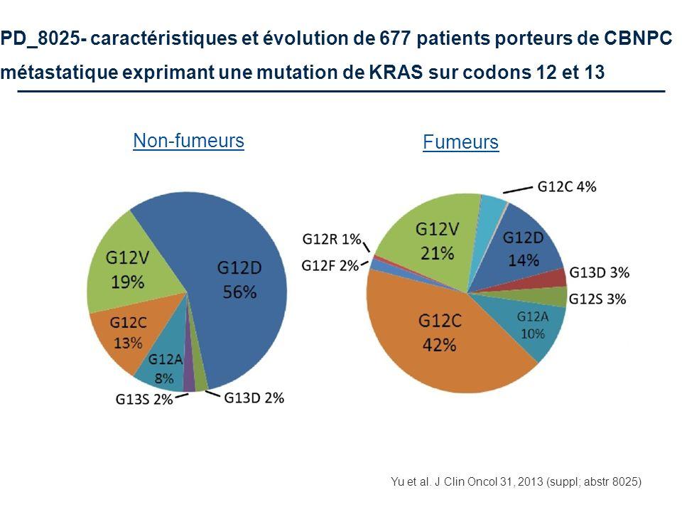 PD_8025- caractéristiques et évolution de 677 patients porteurs de CBNPC métastatique exprimant une mutation de KRAS sur codons 12 et 13 Yu et al. J C