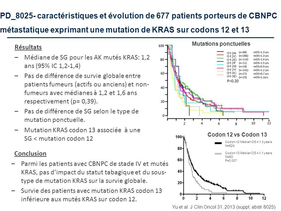PD_8025- caractéristiques et évolution de 677 patients porteurs de CBNPC métastatique exprimant une mutation de KRAS sur codons 12 et 13 Résultats –Mé