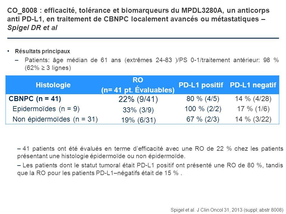 CO_8008 : efficacité, tolérance et biomarqueurs du MPDL3280A, un anticorps anti PD-L1, en traitement de CBNPC localement avancés ou métastatiques – Sp