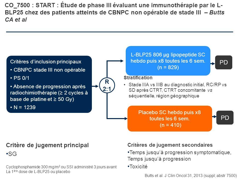 CO_7500 : START : Étude de phase III évaluant une immunothérapie par le L- BLP25 chez des patients atteints de CBNPC non opérable de stade III – Butts
