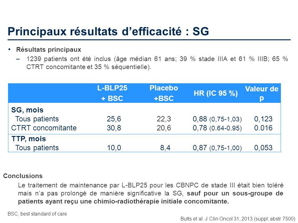 Principaux résultats defficacité : SG Butts et al. J Clin Oncol 31, 2013 (suppl; abstr 7500) Résultats principaux –1239 patients ont été inclus (âge m