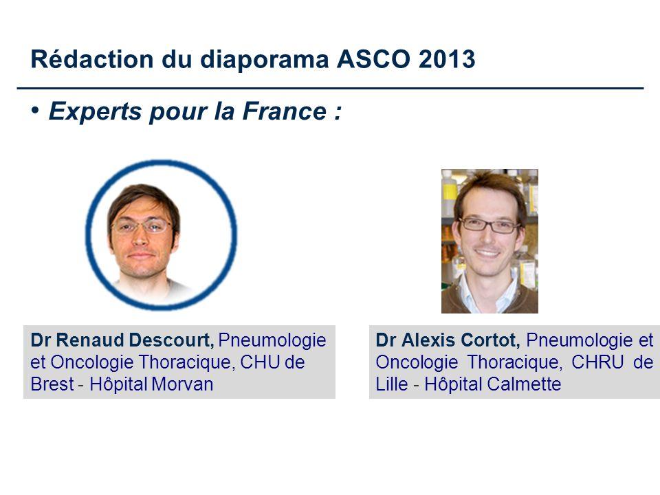 Experts pour la France : Dr Alexis Cortot, Pneumologie et Oncologie Thoracique, CHRU de Lille - Hôpital Calmette Dr Renaud Descourt, Pneumologie et On