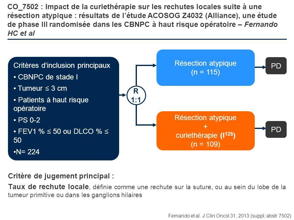CO_7502 : Impact de la curiethérapie sur les rechutes locales suite à une résection atypique : résultats de létude ACOSOG Z4032 (Alliance), une étude