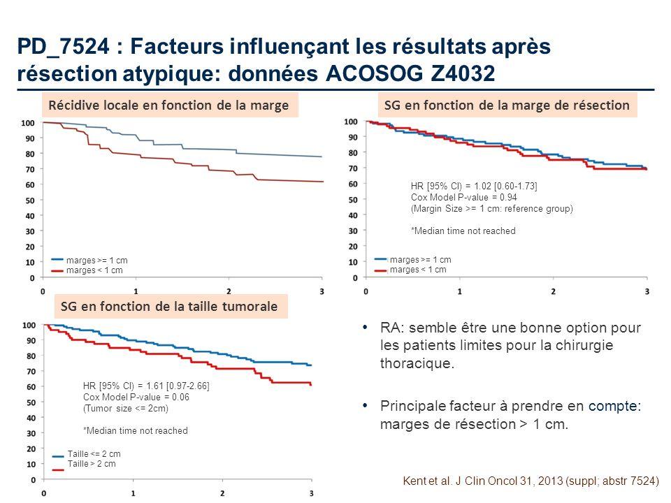 PD_7524 : Facteurs influençant les résultats après résection atypique: données ACOSOG Z4032 HR [95% CI) = 1.02 [0.60-1.73] Cox Model P-value = 0.94 (M