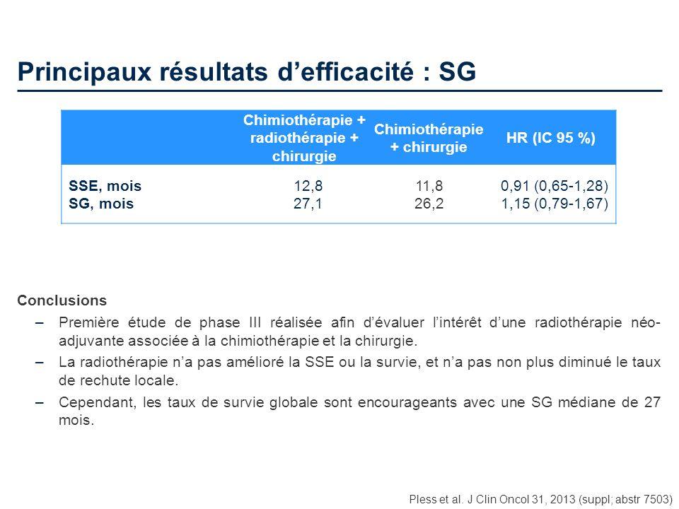 Principaux résultats defficacité : SG Pless et al. J Clin Oncol 31, 2013 (suppl; abstr 7503) Conclusions –Première étude de phase III réalisée afin dé