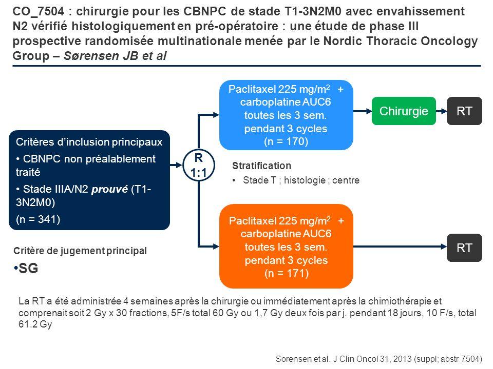 CO_7504 : chirurgie pour les CBNPC de stade T1-3N2M0 avec envahissement N2 vérifié histologiquement en pré-opératoire : une étude de phase III prospec