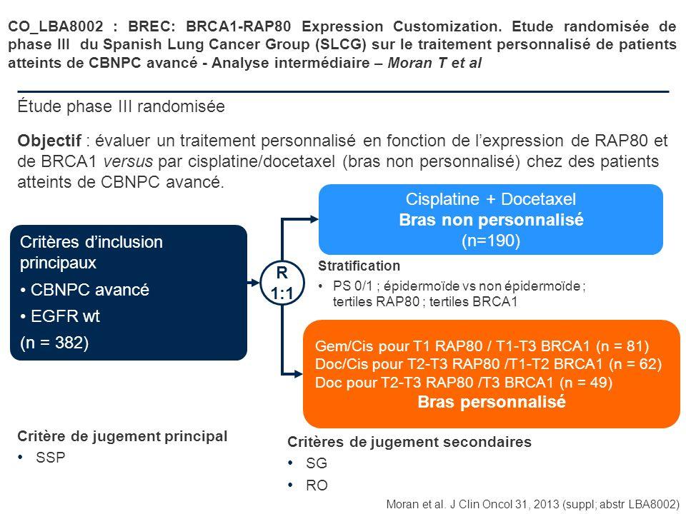 CO_LBA8002 : BREC: BRCA1-RAP80 Expression Customization. Etude randomisée de phase III du Spanish Lung Cancer Group (SLCG) sur le traitement personnal