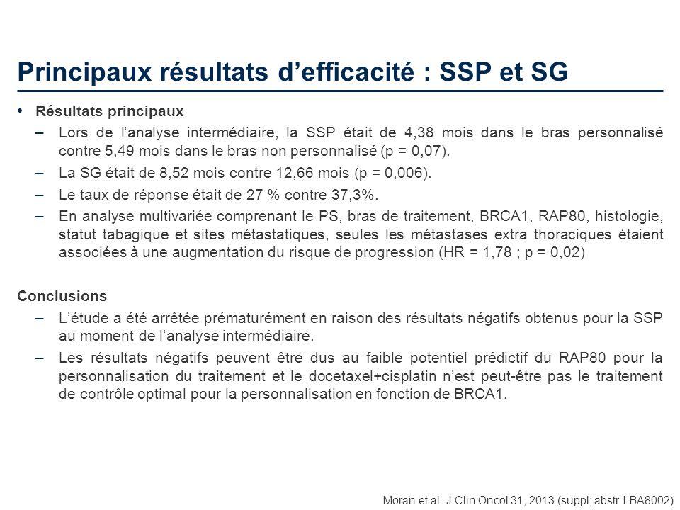 Principaux résultats defficacité : SSP et SG Moran et al. J Clin Oncol 31, 2013 (suppl; abstr LBA8002) Résultats principaux –Lors de lanalyse interméd