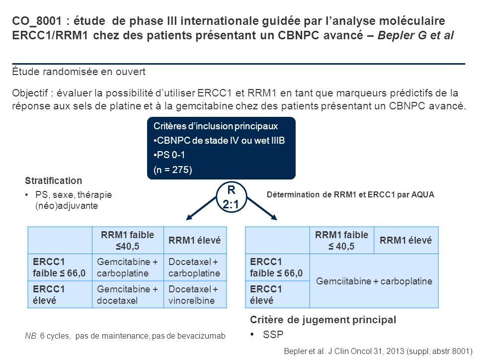 CO_8001 : étude de phase III internationale guidée par lanalyse moléculaire ERCC1/RRM1 chez des patients présentant un CBNPC avancé – Bepler G et al B