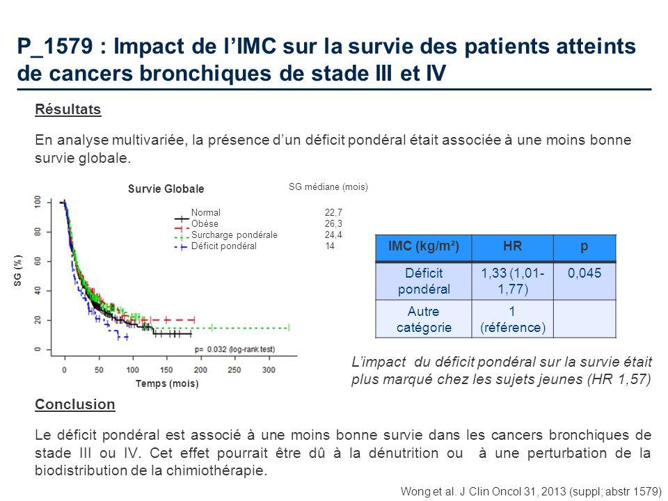 P_1579 : Impact de lIMC sur la survie des patients atteints de cancers bronchiques de stade III et IV Résultats En analyse multivariée, la présence du