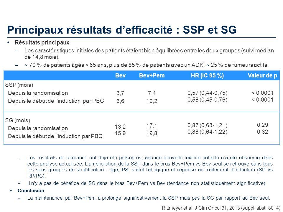 Principaux résultats defficacité : SSP et SG Résultats principaux –Les caractéristiques initiales des patients étaient bien équilibrées entre les deux