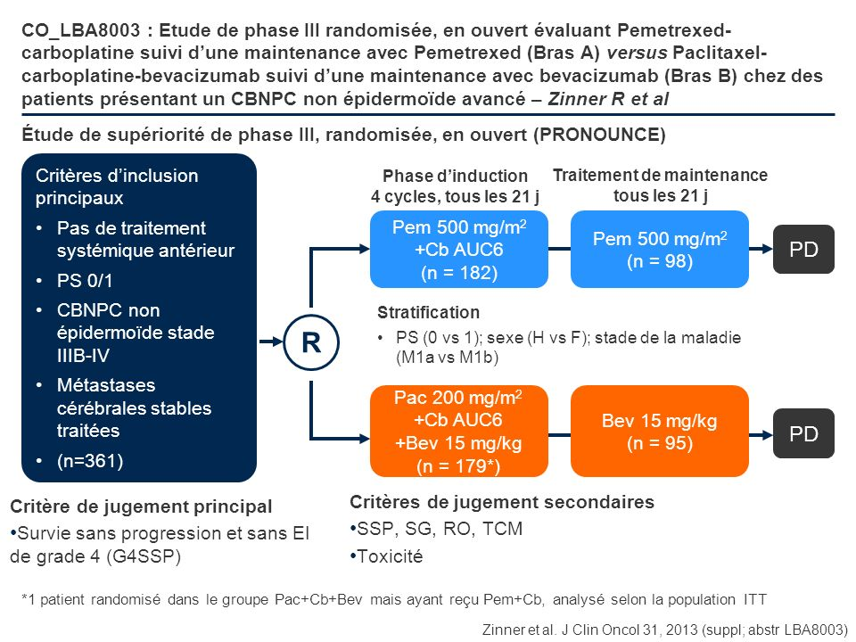 CO_LBA8003 : Etude de phase III randomisée, en ouvert évaluant Pemetrexed- carboplatine suivi dune maintenance avec Pemetrexed (Bras A) versus Paclita