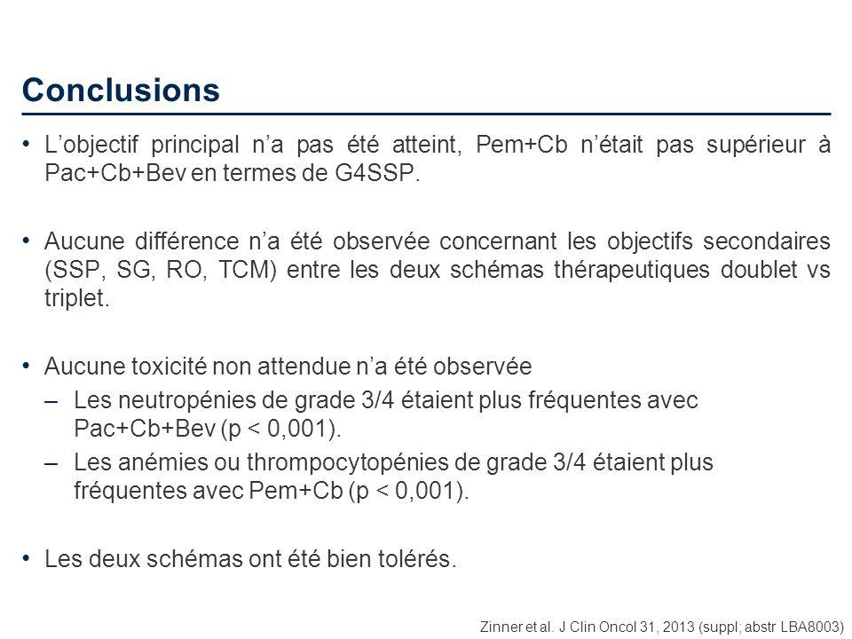 Lobjectif principal na pas été atteint, Pem+Cb nétait pas supérieur à Pac+Cb+Bev en termes de G4SSP. Aucune différence na été observée concernant les