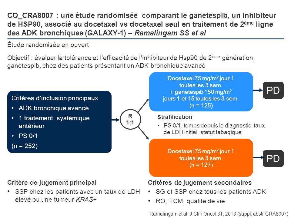 CO_CRA8007 : une étude randomisée comparant le ganetespib, un inhibiteur de HSP90, associé au docetaxel vs docetaxel seul en traitement de 2 ème ligne