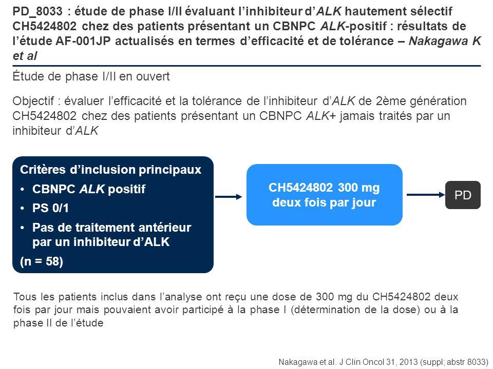 PD_8033 : étude de phase I/II évaluant linhibiteur dALK hautement sélectif CH5424802 chez des patients présentant un CBNPC ALK-positif : résultats de