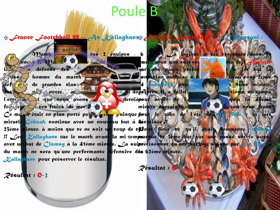 Poule B France Footchball 98 – As Kallaghans : Match serré entre ces 2 équipes, 6 occasions à 5.