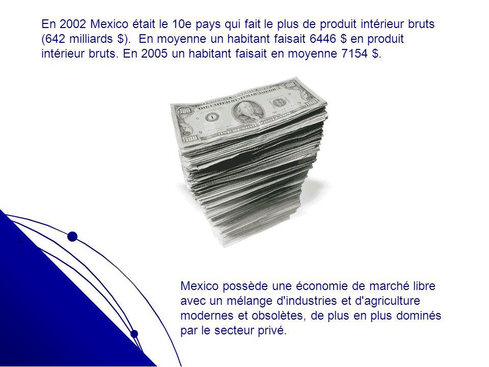 En 2002 Mexico était le 10e pays qui fait le plus de produit intérieur bruts (642 milliards $). En moyenne un habitant faisait 6446 $ en produit intér
