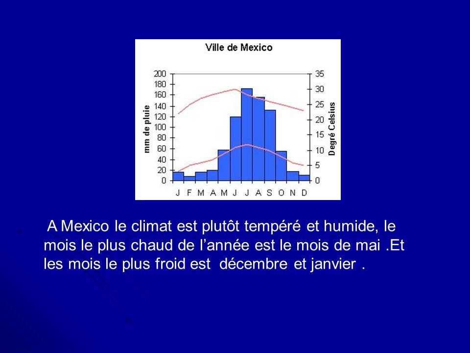 A Mexico le climat est plutôt tempéré et humide, le mois le plus chaud de lannée est le mois de mai.Et les mois le plus froid est décembre et janvier.