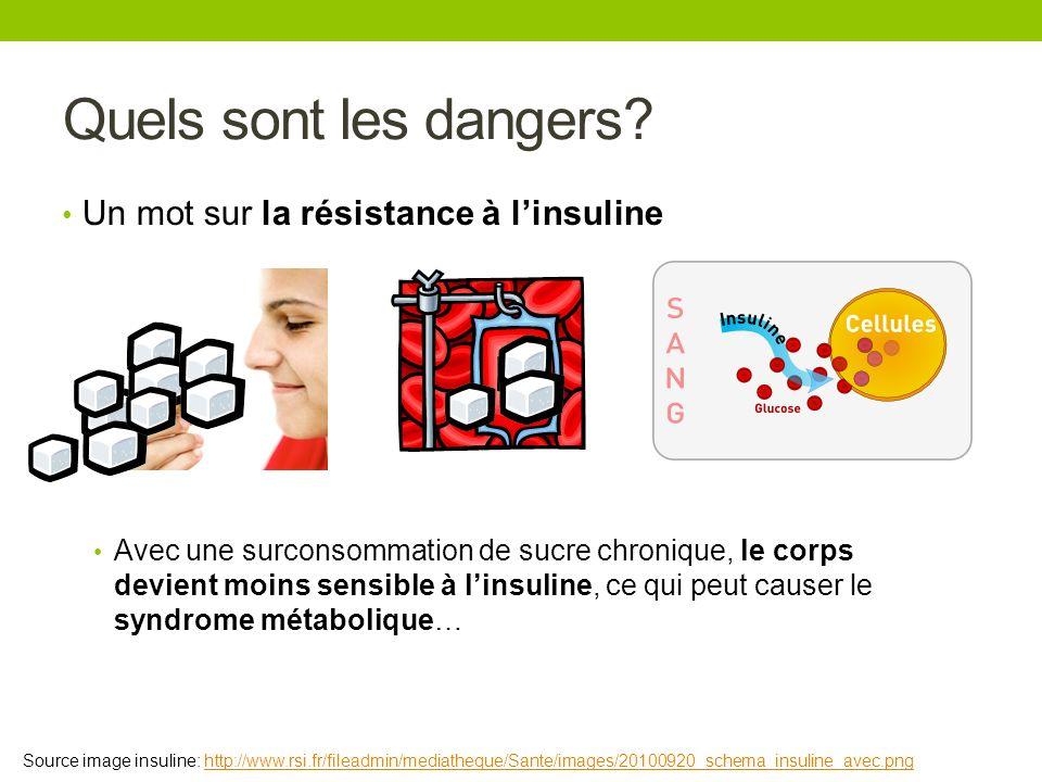 Quels sont les dangers? Un mot sur la résistance à linsuline Avec une surconsommation de sucre chronique, le corps devient moins sensible à linsuline,