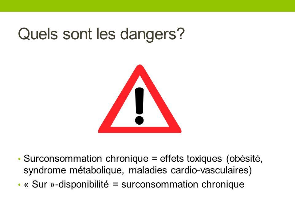 Quels sont les dangers? Surconsommation chronique = effets toxiques (obésité, syndrome métabolique, maladies cardio-vasculaires) « Sur »-disponibilité