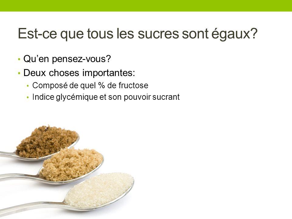 Est-ce que tous les sucres sont égaux? Quen pensez-vous? Deux choses importantes: Composé de quel % de fructose Indice glycémique et son pouvoir sucra