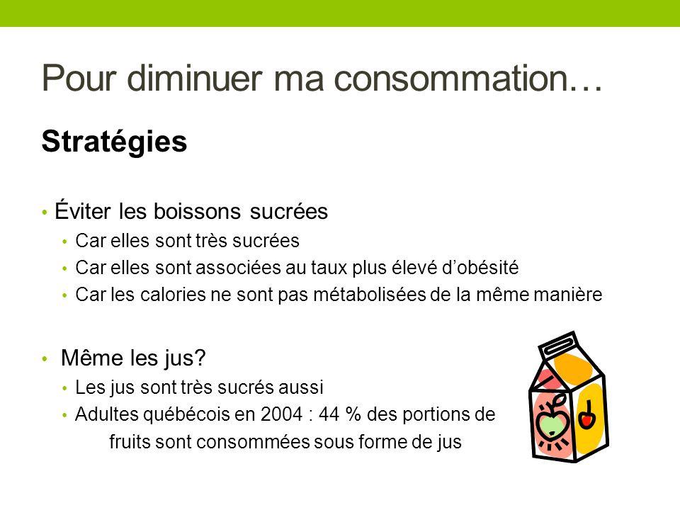 Pour diminuer ma consommation… Stratégies Éviter les boissons sucrées Car elles sont très sucrées Car elles sont associées au taux plus élevé dobésité