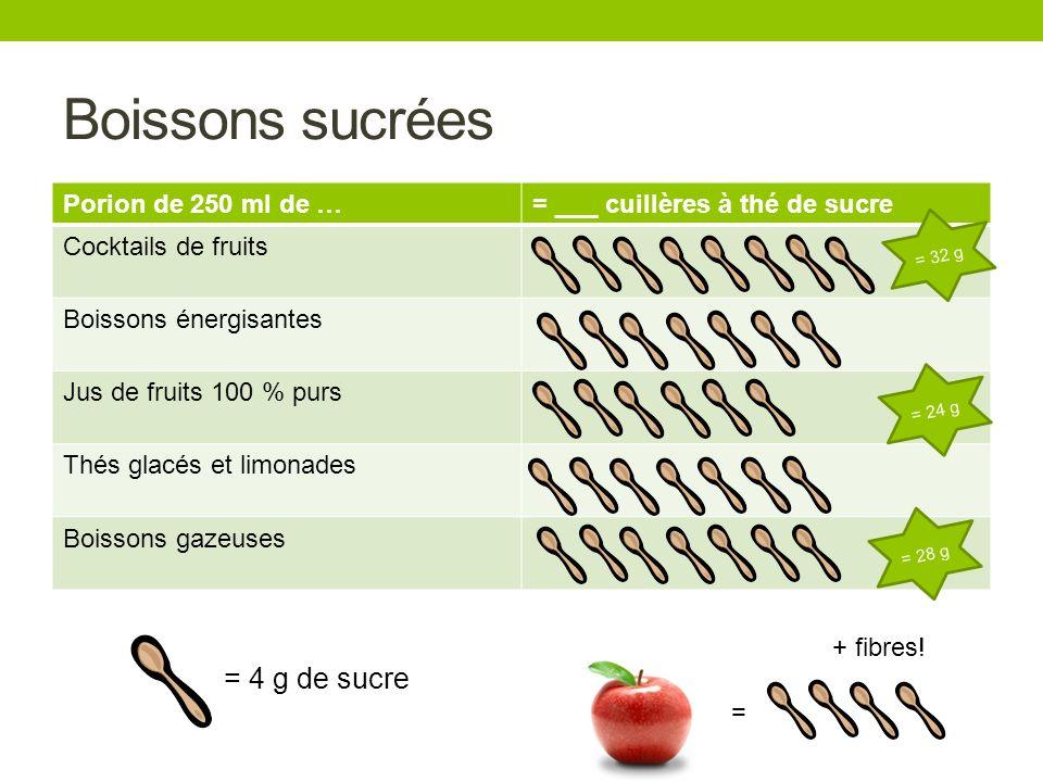Boissons sucrées Porion de 250 ml de …= ___ cuillères à thé de sucre Cocktails de fruits Boissons énergisantes Jus de fruits 100 % purs Thés glacés et
