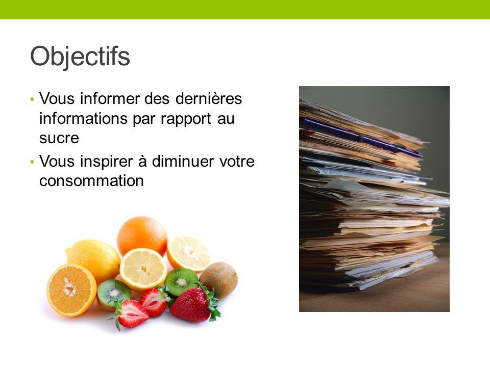 Objectifs Vous informer des dernières informations par rapport au sucre Vous inspirer à diminuer votre consommation