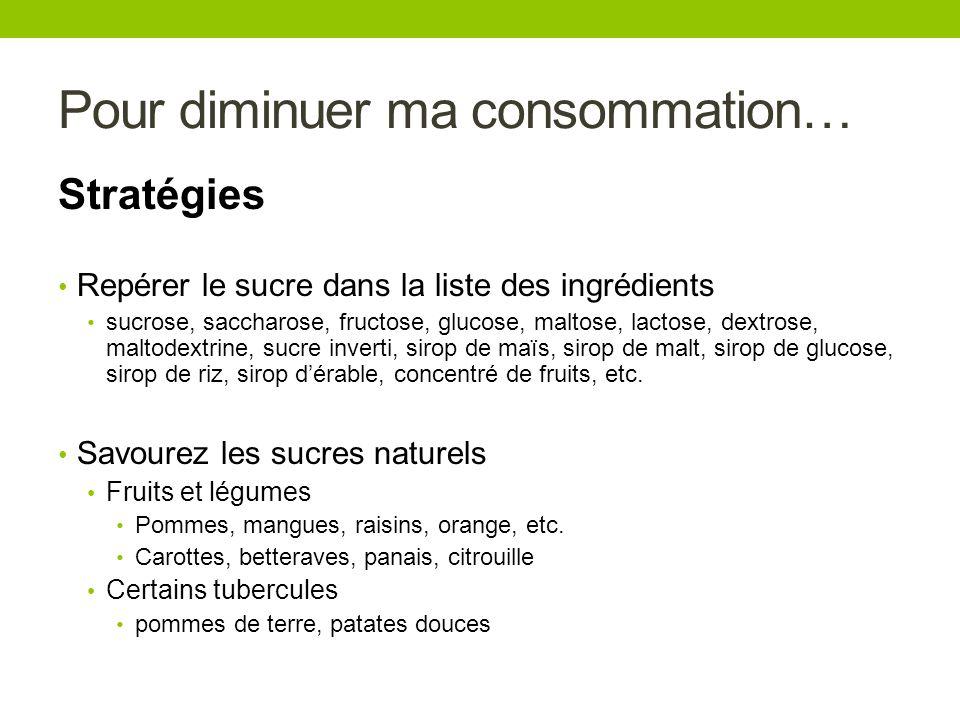 Pour diminuer ma consommation… Stratégies Repérer le sucre dans la liste des ingrédients sucrose, saccharose, fructose, glucose, maltose, lactose, dex