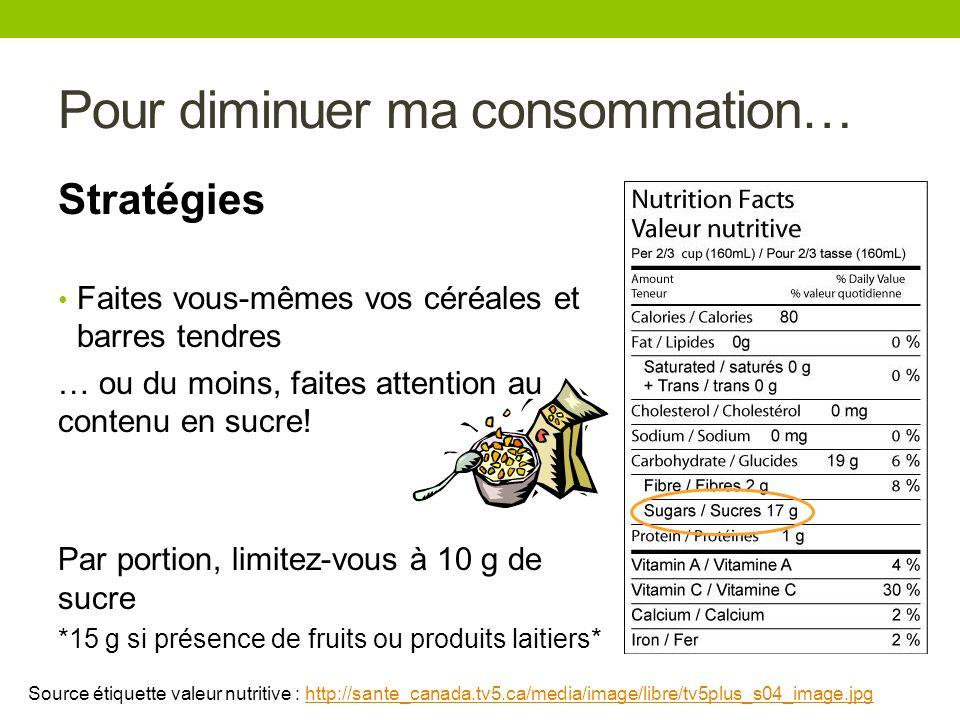 Pour diminuer ma consommation… Stratégies Faites vous-mêmes vos céréales et barres tendres … ou du moins, faites attention au contenu en sucre! Par po