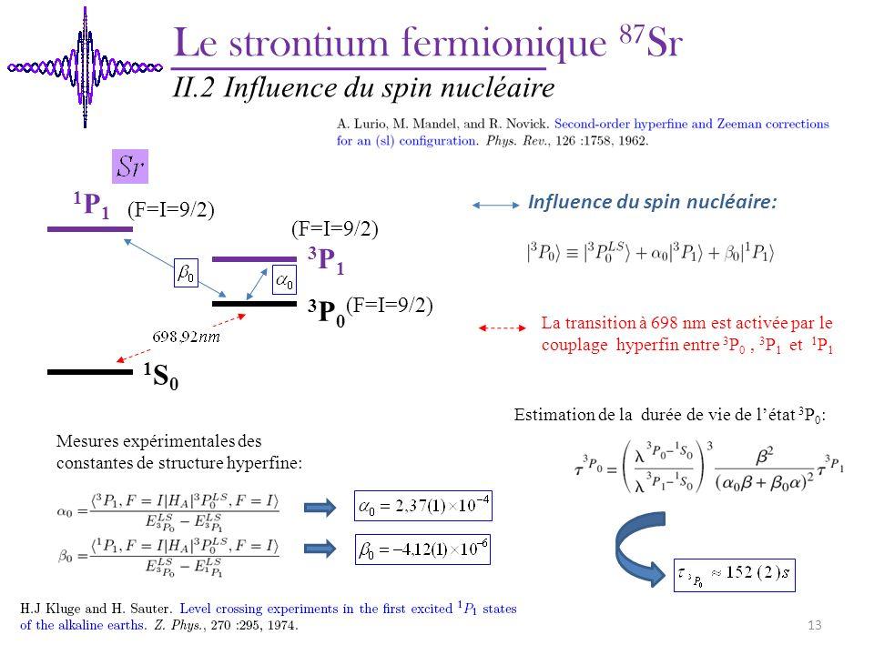 Le strontium fermionique 87 Sr II.2 Influence du spin nucléaire Influence du spin nucléaire: Estimation de la durée de vie de létat 3 P 0 : 1S01S0 1P1