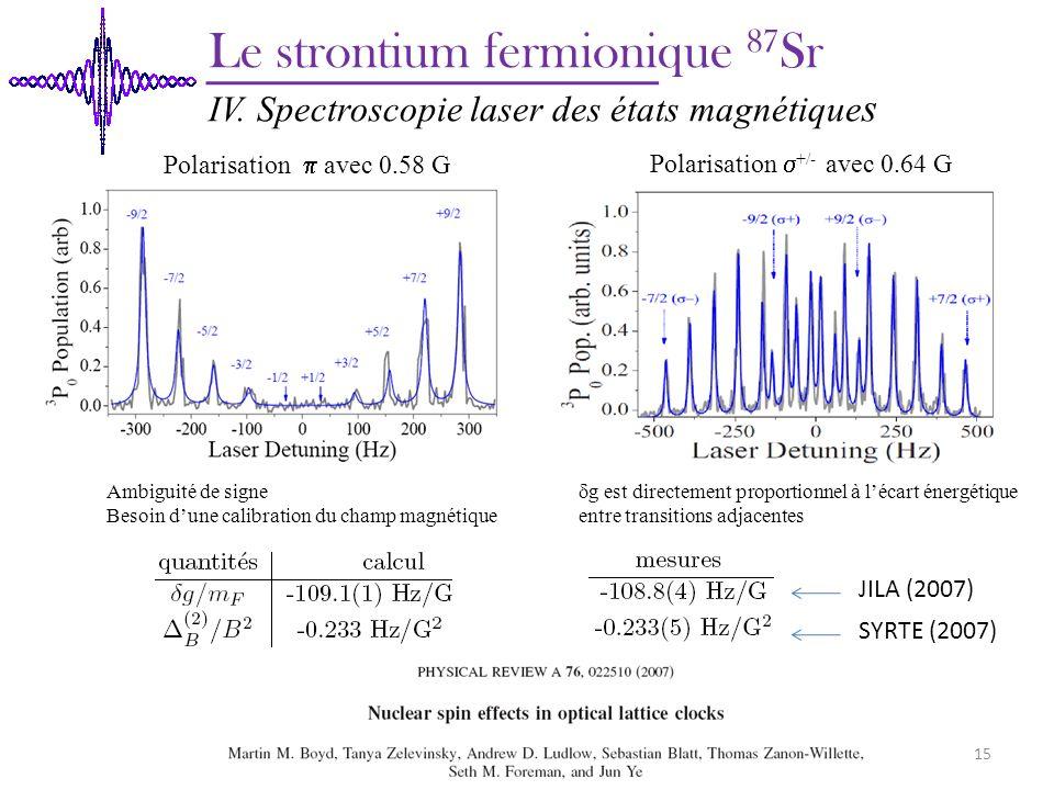 Polarisation avec 0.58 G Polarisation +/- avec 0.64 G Ambiguité de signe Besoin dune calibration du champ magnétique g est directement proportionnel à