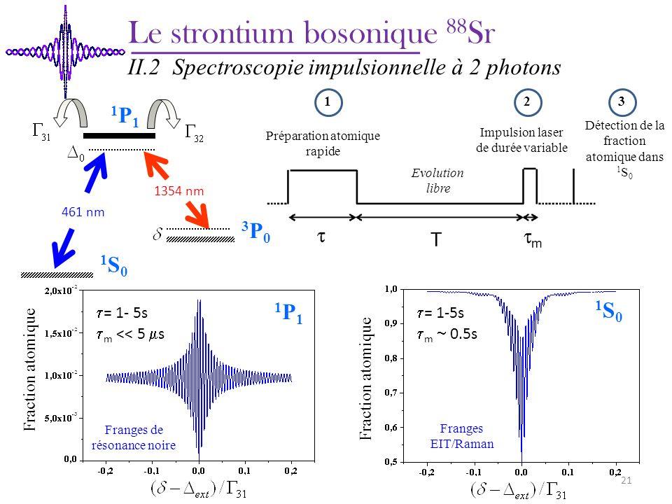 Préparation atomique rapide Impulsion laser de durée variable Détection de la fraction atomique dans 1 S 0 Evolution libre Le strontium bosonique 88 S