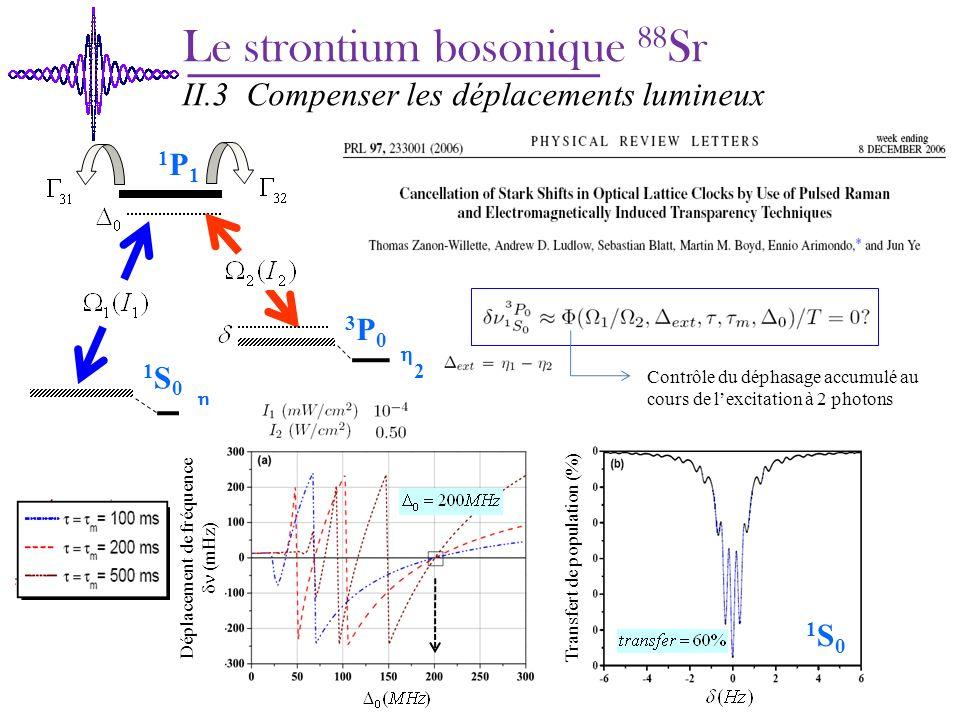 Le strontium bosonique 88 Sr II.3 Compenser les déplacements lumineux 1S01S0 1P1 1P1 3P03P0 2 1 1S0 1S0 22 Déplacement de fréquence (mHz) Contrôle du