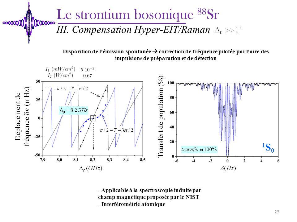 Le strontium bosonique 88 Sr III. Compensation Hyper-EIT/Raman Déplacement de fréquence (mHz) Transfert de population (%) 1S0 1S0 23 - Applicable à la