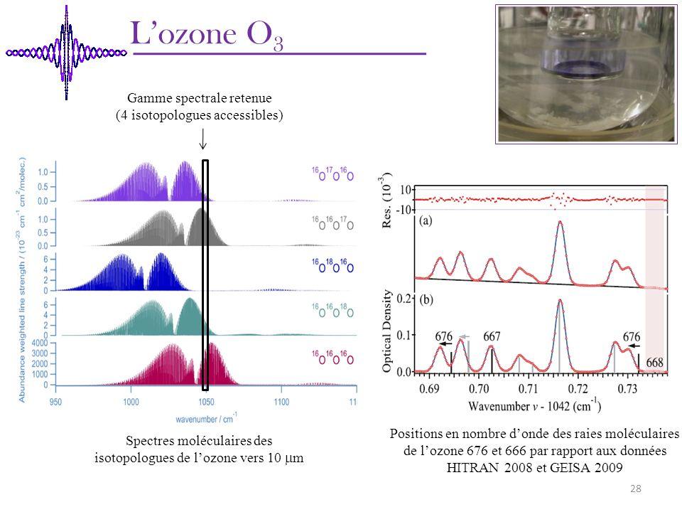 Lozone O 3 Spectres moléculaires des isotopologues de lozone vers 10 m Positions en nombre donde des raies moléculaires de lozone 676 et 666 par rappo
