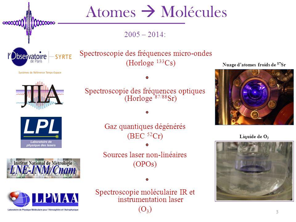 Atomes Molécules 2005 – 2014: Spectroscopie des fréquences micro-ondes (Horloge 133 Cs) Spectroscopie des fréquences optiques (Horloge 87/88 Sr) Gaz q