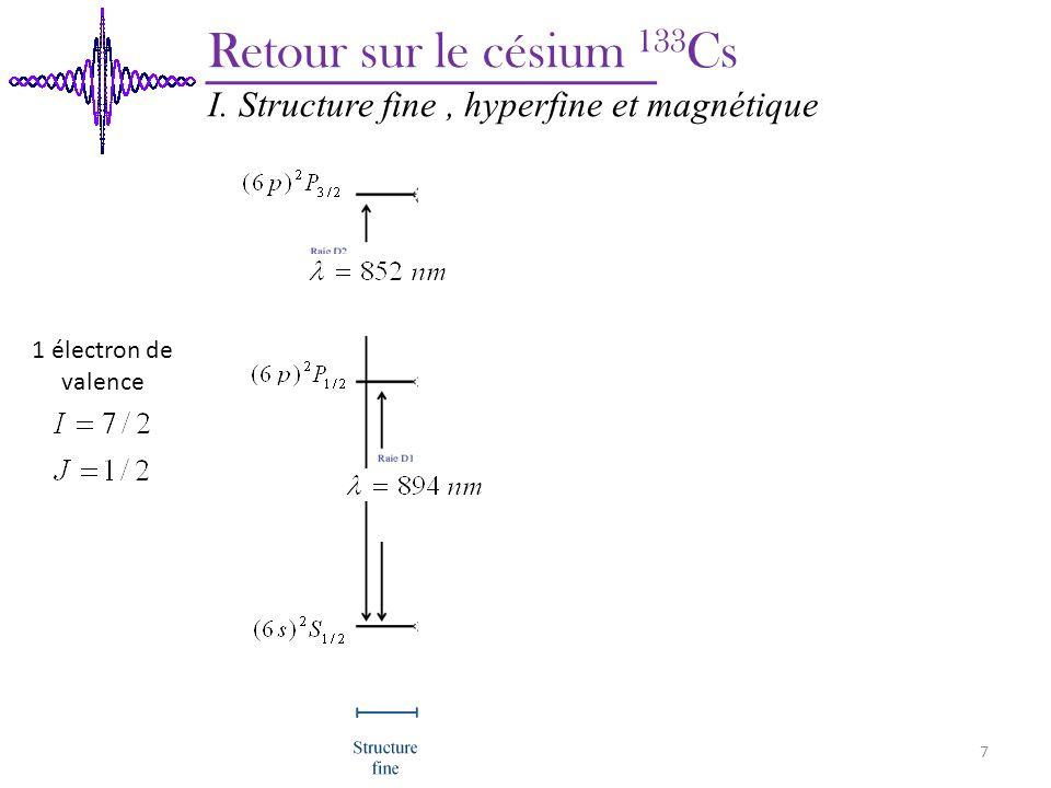Retour sur le césium 133 Cs I. Structure fine, hyperfine et magnétique 1 électron de valence 7 Influence de B ?