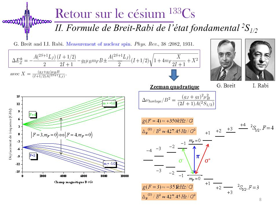 Retour sur le césium 133 Cs II. Formule de Breit-Rabi de létat fondamental 2 S 1/2 I. RabiG. Breit Zeeman quadratique + - 8