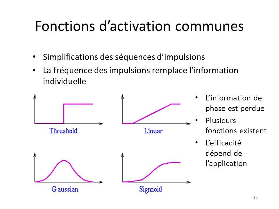 16 Fonctions dactivation communes Linformation de phase est perdue Plusieurs fonctions existent Lefficacité dépend de lapplication Simplifications des séquences dimpulsions La fréquence des impulsions remplace linformation individuelle
