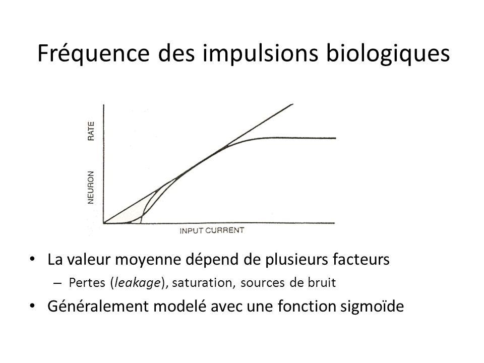Fréquence des impulsions biologiques La valeur moyenne dépend de plusieurs facteurs – Pertes (leakage), saturation, sources de bruit Généralement modelé avec une fonction sigmoïde